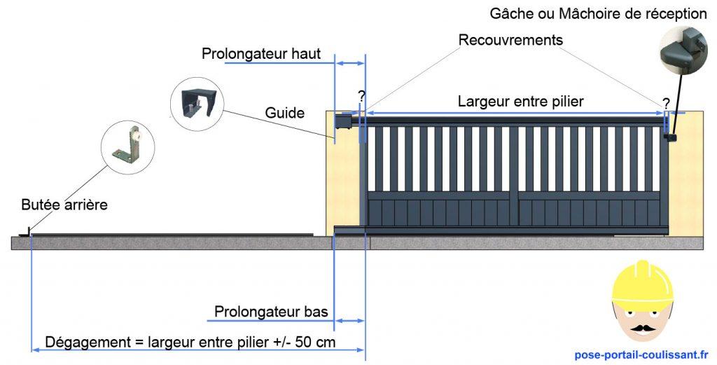 r glementation norme ce portail motoris et portail manuel comment poser un portail coulissant. Black Bedroom Furniture Sets. Home Design Ideas
